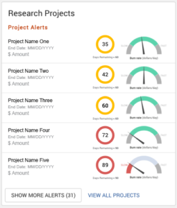 Screenshot of Research Projects Alerts card in ONE.UF